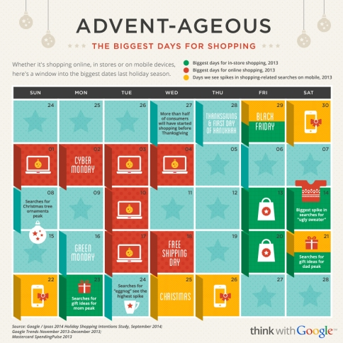 2014-holiday-shopper-research-shopping-never-sleeps_articles_01